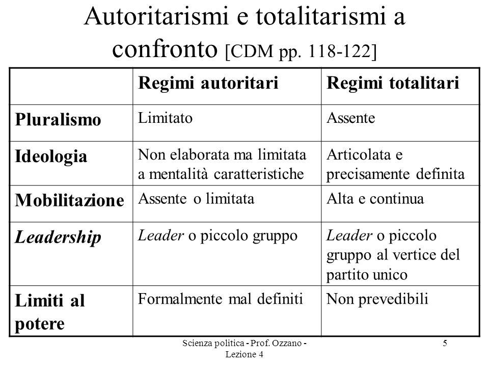 Autoritarismi e totalitarismi a confronto [CDM pp. 118-122]